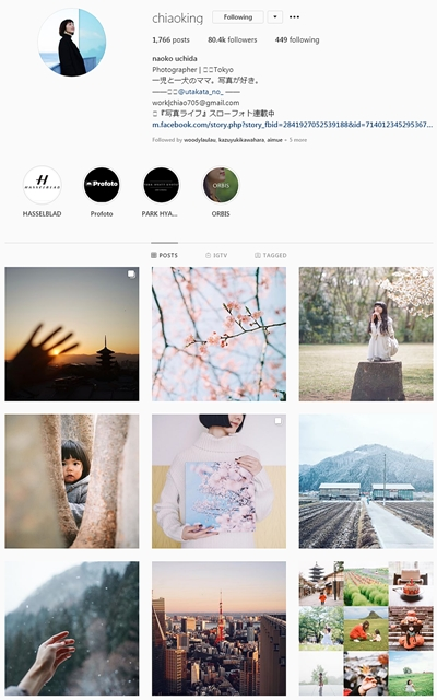 TODAY PHOTOGRAPHER Set 1 Uchida Naoko