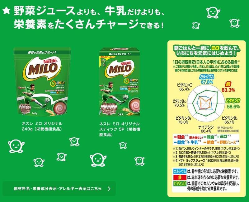ปรากฏการณ์ MILO ขายดีและความปรารถนาดีขนาด 3.2 มิลลิกรัม มิโล ไมโล