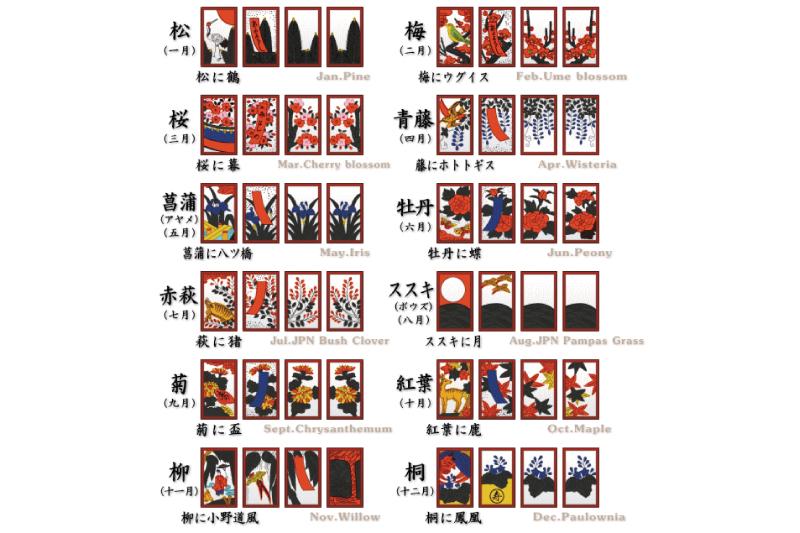 ฮานะฟุดะ Hanafuda 花札 - ไพ่ดอกไม้ เกมการ์ด และการ์ตูนญี่ปุ่น