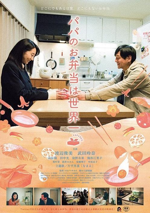 เปิดโลกเบนโต (Bentou) กล่องข้าวน้อยญี่ปุ่น